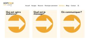 Manuel marketing en 3 étapes pour les acteurs du tourisme responsable, authentique et citoyen.